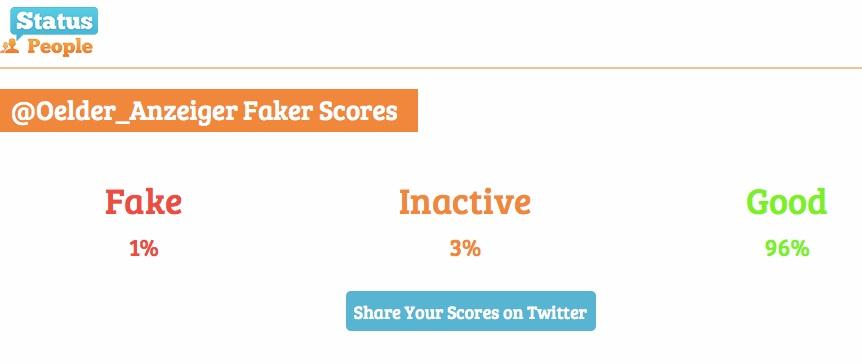 Lächerliche 1 Prozent Faker: OELDER ANZEIGER